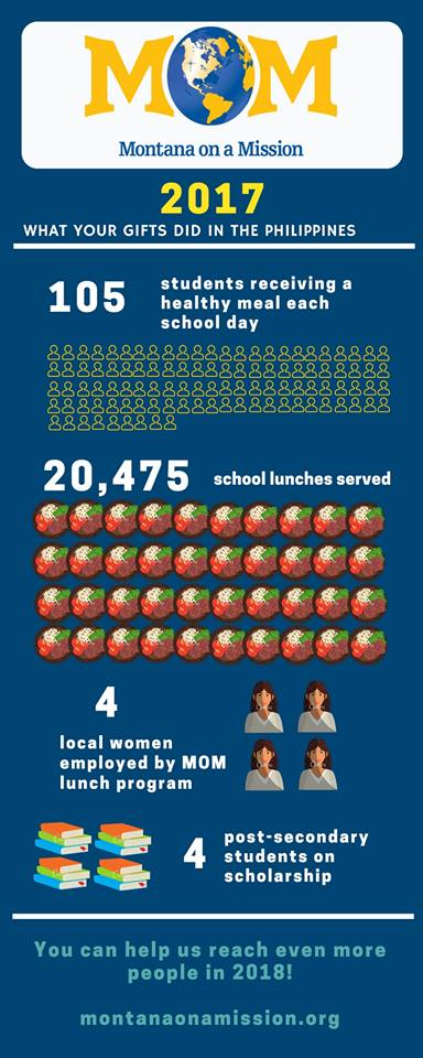 105 students receiving a healthy meal each day